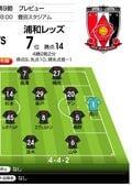 「J1プレビュー」名古屋―浦和 勝ち点「14」からの上積みはどちらに!?の画像003