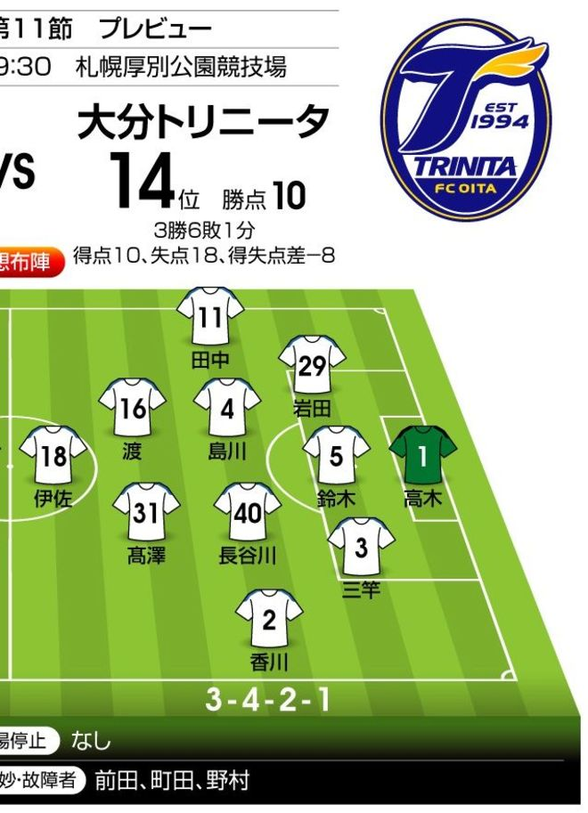 「J1プレビュー」8/19 札幌-大分「変幻自在の3-4-2-1対決!」の画像001