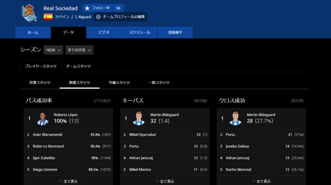 """「サッカーを変える」AI分析システム『Bepro11』の全貌(1)RソシエダEL出場を支えた""""魔法の眼""""の画像001"""