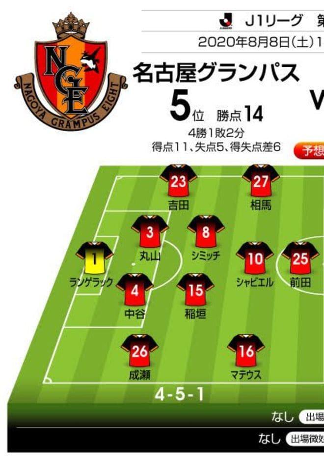「J1プレビュー」名古屋―浦和 勝ち点「14」からの上積みはどちらに!?の画像002