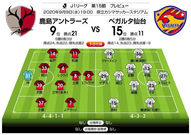 「J1プレビュー」鹿島―仙台 ザーゴ鹿島がホームで4連勝を目指す!の画像003