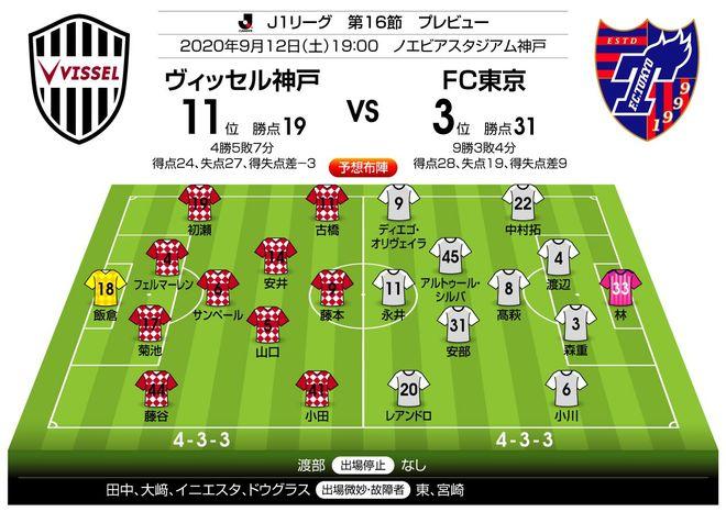 「互いに殻を打ち破るために――」「J1プレビュー」9/12 神戸-FC東京の画像003