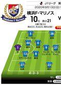 """「J1プレビュー」9/13 横浜FM-C大阪「""""サッカーに奇策は必要か?""""の答え」の画像002"""