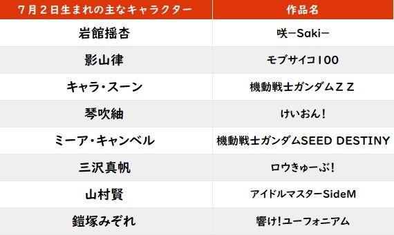 【今日が誕生日】京アニ作品『けいおん』『ユーフォ』の人気キャラ「琴吹紬&鎧塚みぞれ」のWバースデーの画像001