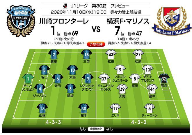 最強の「矛vs矛」!【J1プレビュー】川崎―横浜FMの画像001