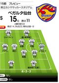 「J1プレビュー」鹿島―仙台 ザーゴ鹿島がホームで4連勝を目指す!の画像002