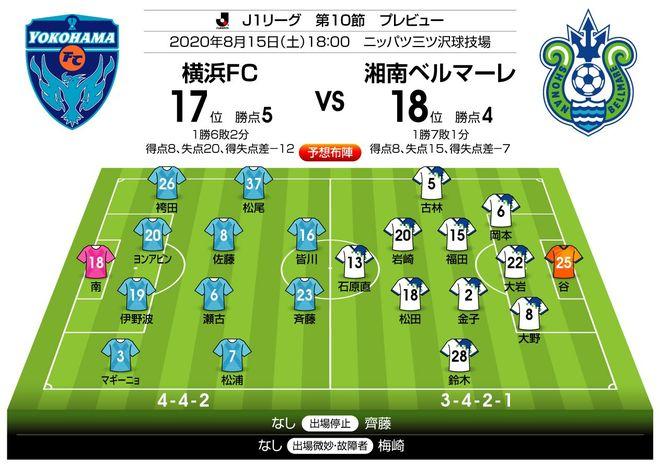 「J1プレビュー」8/15 横浜FC-湘南「少し寂しいダービーで、プチ下克上!?」の画像003