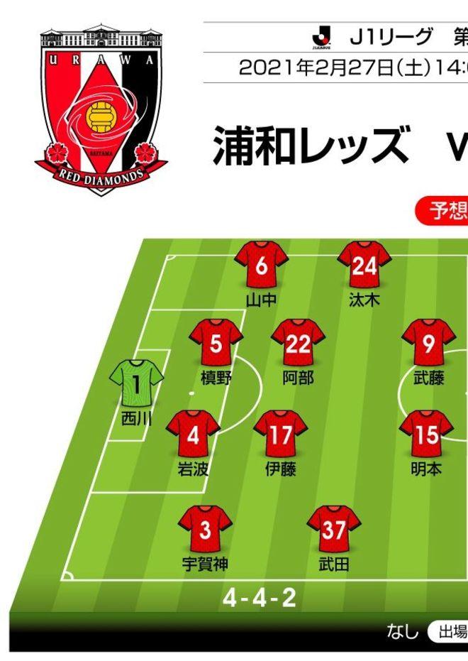 【J1プレビュー】浦和の変革か、FC東京の成熟か ビッグクラブの大志が激突する!の画像003