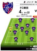 「J1プレビュー」8/26 FC東京-鹿島「前半からゴール誕生」の熱い予感の画像002