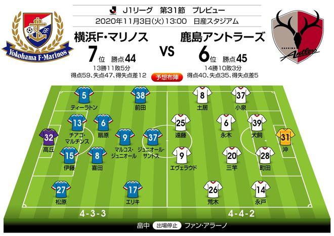 「オリジナル10対決」新たなサイクルに突入せよ!【J1プレビュー】横浜FM―鹿島の画像001