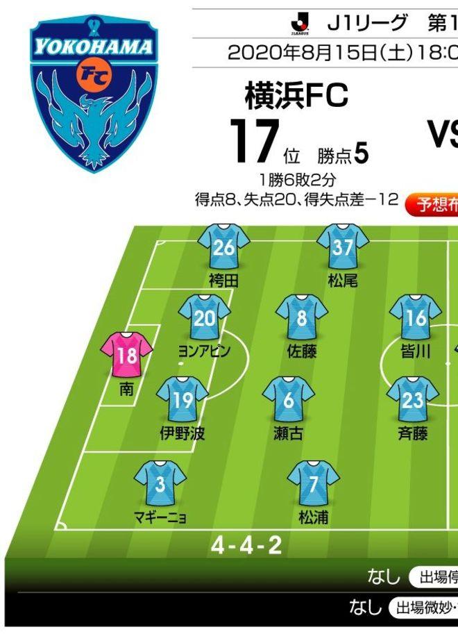 「J1プレビュー」8/15 横浜FC-湘南「少し寂しいダービーで、プチ下克上!?」の画像002