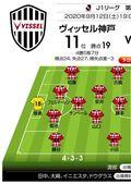 「互いに殻を打ち破るために――」「J1プレビュー」9/12 神戸-FC東京の画像001