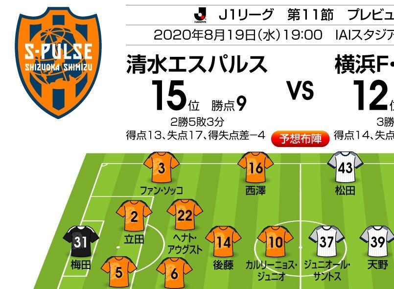 "J1プレビュー」8/19 清水-横浜FM「師弟対決に漂う""波乱の予感 ..."