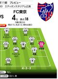 「J1プレビュー」8/19 広島-FC東京「堅守速攻同士の激突!」の画像002