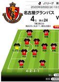 「J1プレビュー」9/9 名古屋-横浜FM「3失点から立ち直れ!」の画像002