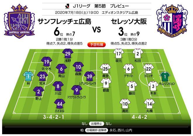 「J1プレビュー」7/18 広島―C大阪「先制点=決勝点に?」の画像001
