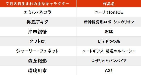 【今日が誕生日】実写版では吉沢亮が演じた『銀魂』沖田総悟のバースデーの画像001