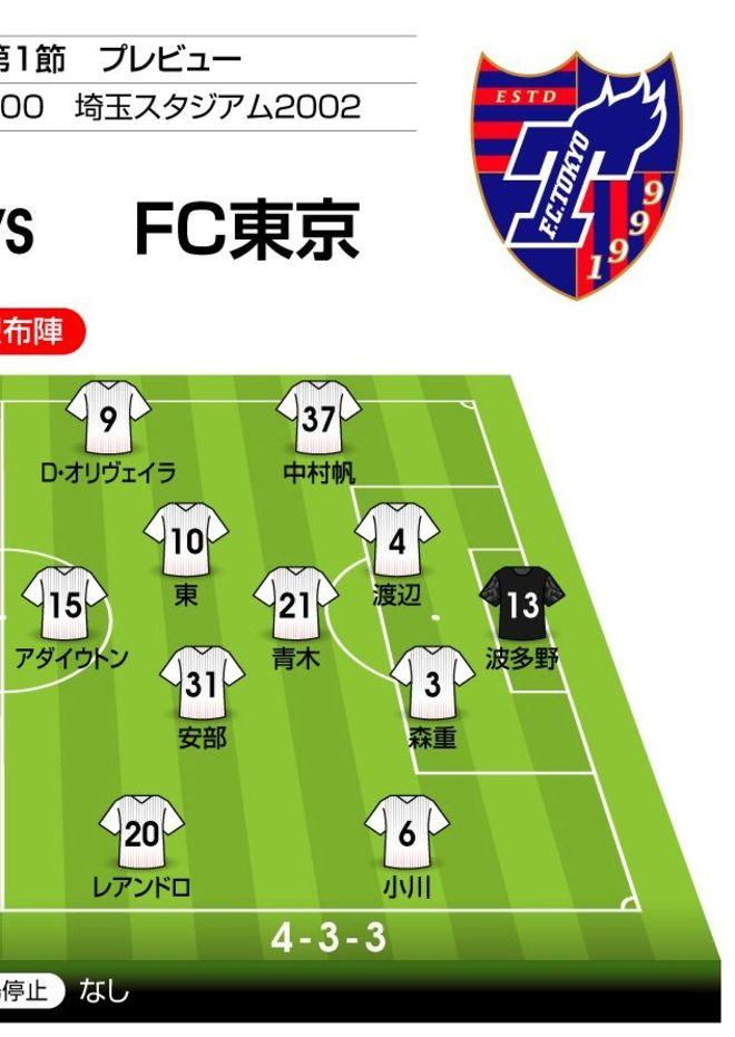 【J1プレビュー】浦和の変革か、FC東京の成熟か ビッグクラブの大志が激突する!の画像002