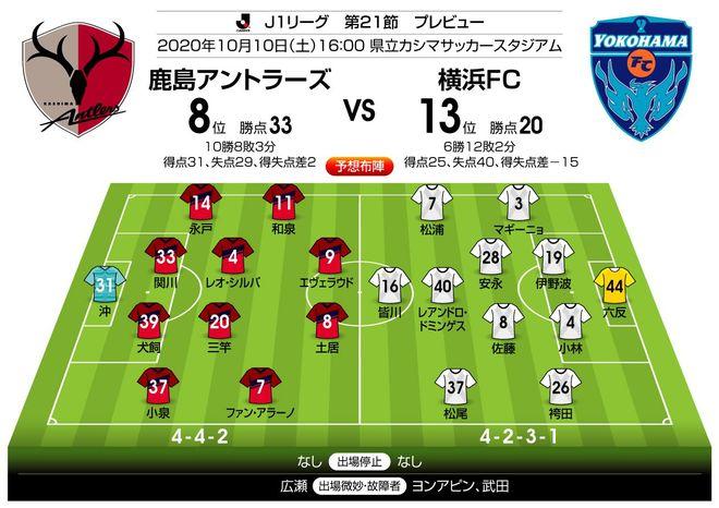 「ゴールと勝利」を取り戻すのはどちらだ!?【J1プレビュー】鹿島-横浜FCの画像003