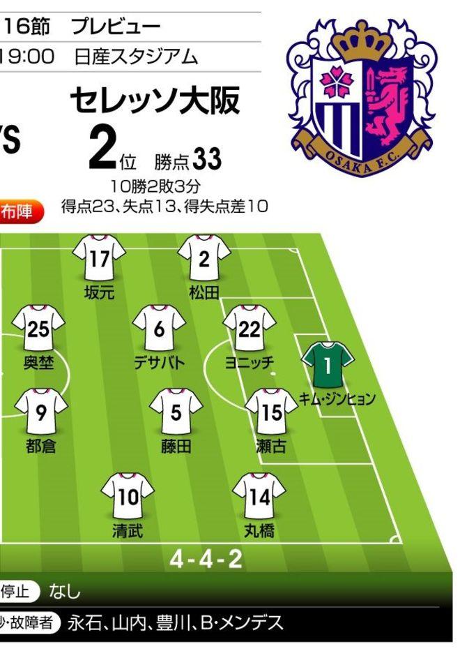 """「J1プレビュー」9/13 横浜FM-C大阪「""""サッカーに奇策は必要か?""""の答え」の画像001"""