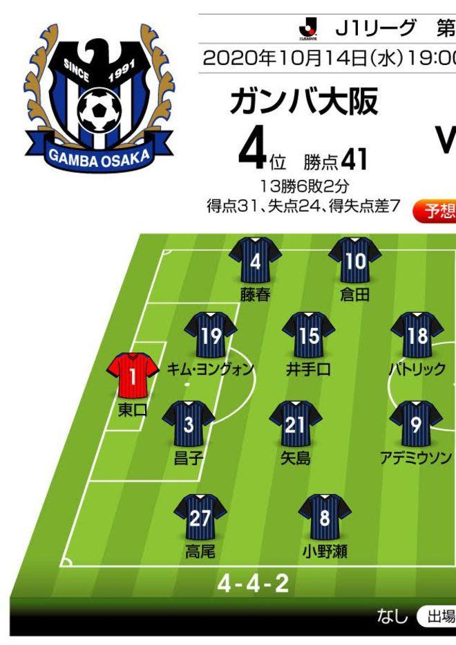 「天皇杯出場」を懸けた熱き上位対決「J1プレビュー」G大阪―横浜FMの画像001