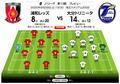 「J1プレビュー」浦和―大分|「昨季は大分2戦2勝」の相性は…の画像003