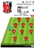 来季を見据えるか、一戦必勝で挑むか⁉「J1プレビュー」浦和―湘南の画像001