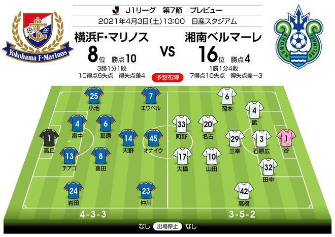 【J1プレビュー】横浜FMのリベンジか、湘南が波に乗るか「神奈川ダービー」ビッグバンの画像001