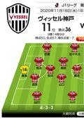 低迷する両チームが流れを取り戻す一戦「J1プレビュー」神戸―浦和の画像001