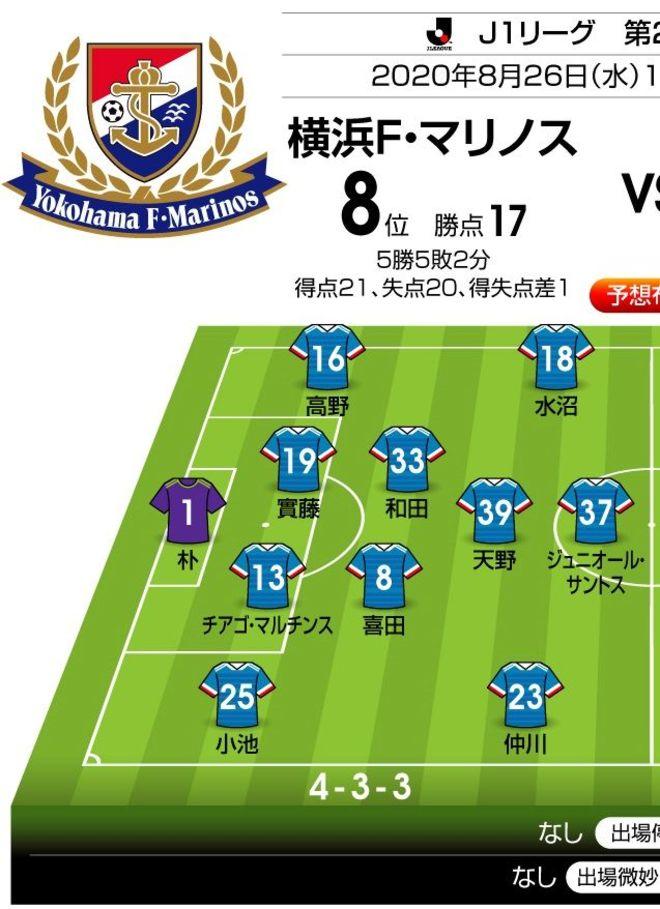 「J1プレビュー」8/26 横浜FM-札幌「5週間で3度の対戦」第2ラウンドの画像001