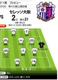 「J1プレビュー」8/19 川崎F-C大阪の1位2位決戦「最多得点vs最少失点」の画像001
